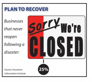 disaster recovery_business continuity