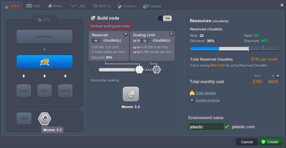 Maven build-node